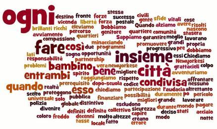 il-word-cloud-del-discorso-di-bill-de-blasio--L-fCuSqr